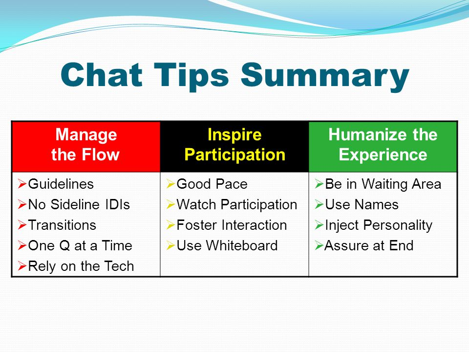 Chat Tips Summary Manage the Flow Inspire Participation Humanize the Experience  Guidelines  No Sideline IDIs  Transitions  One Q at a Time  Rely on the Tech  Good Pace  Watch Participation  Foster Interaction  Use Whiteboard  Be in Waiting Area  Use Names  Inject Personality  Assure at End