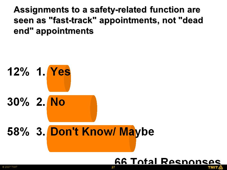 27 © 2007 TMIT Assignments to a safety-related function are seen as fast-track appointments, not dead end appointments
