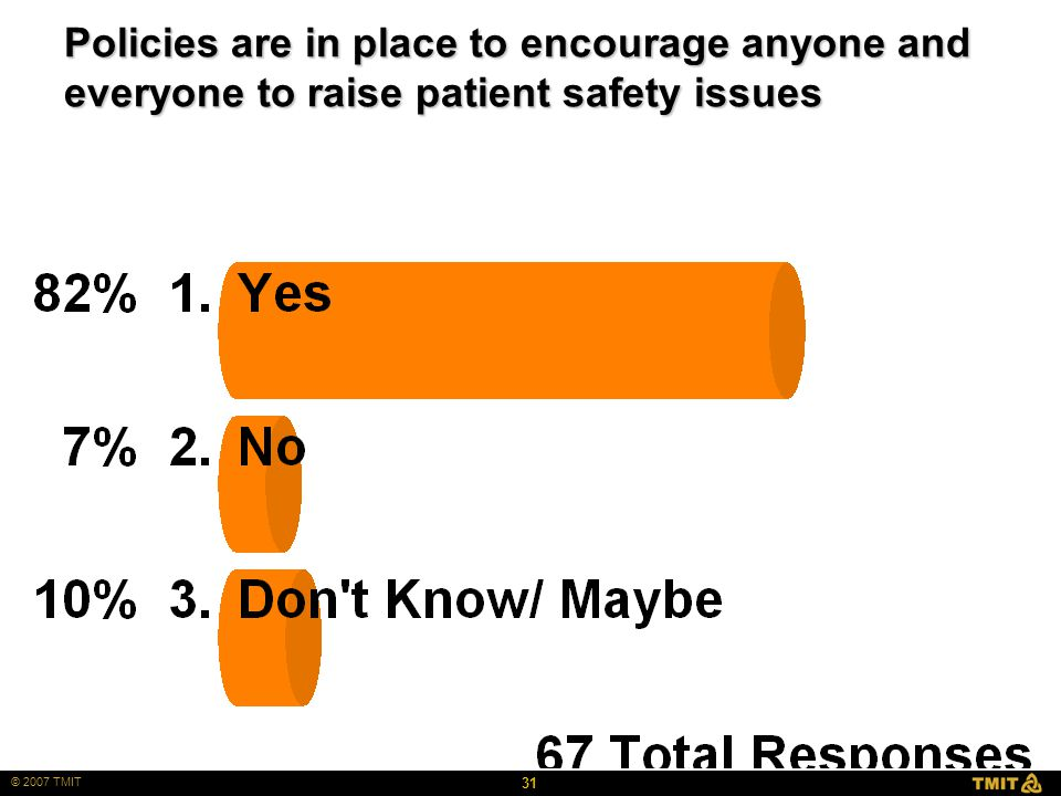 31 © 2007 TMIT Policies are in place to encourage anyone and everyone to raise patient safety issues