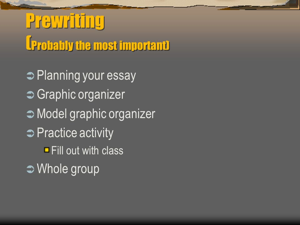 Prewriting ( Probably the most important)  Planning your essay  Graphic organizer  Model graphic organizer  Practice activity Fill out with class  Whole group