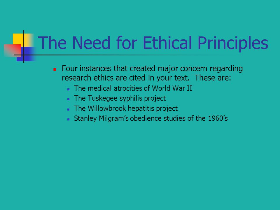 The Need for Ethical Principles Four instances that created major concern regarding research ethics are cited in your text.