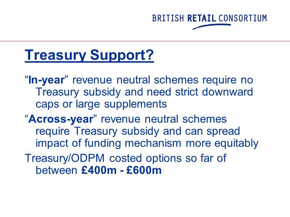 Treasury Support.