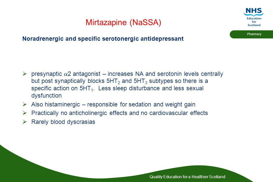 Quality Education for a Healthier Scotland Pharmacy Mirtazapine (NaSSA) Noradrenergic and specific serotonergic antidepressant  presynaptic  2 antag