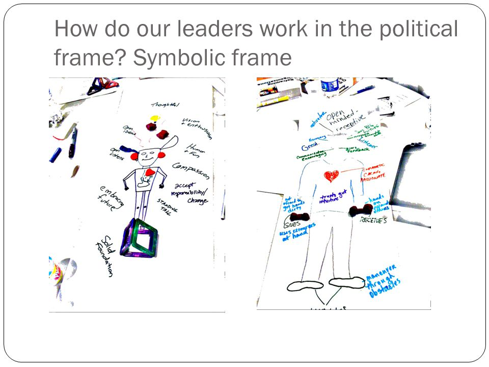 How do our leaders work in the political frame? Symbolic frame