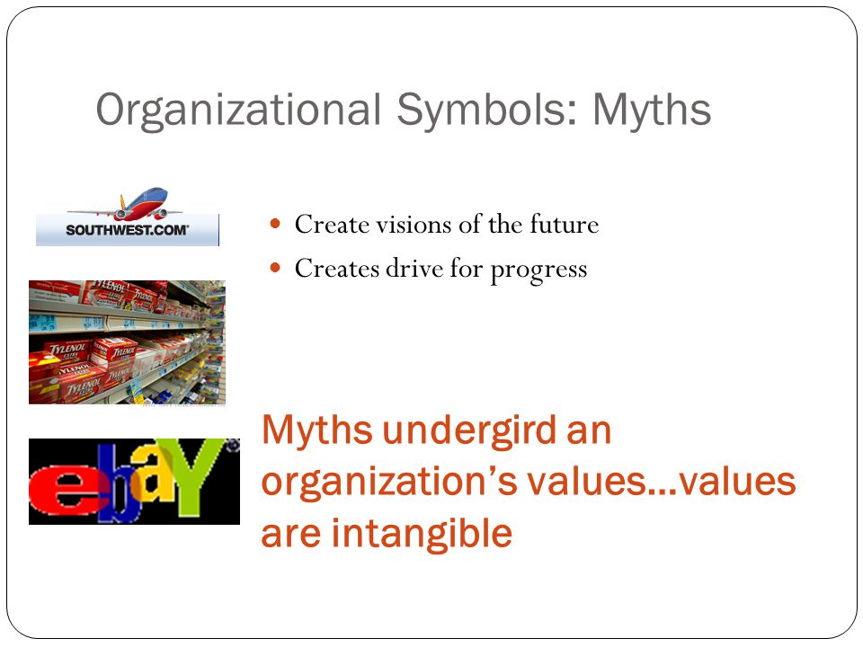 Organizational Symbols: Myths Myths undergird an organization's values…values are intangible Create visions of the future Creates drive for progress