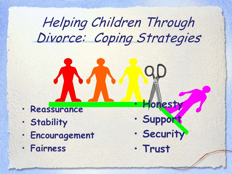 Helping Children Through Divorce: Coping Strategies Reassurance Stability Encouragement Fairness Honesty Support Security Trust