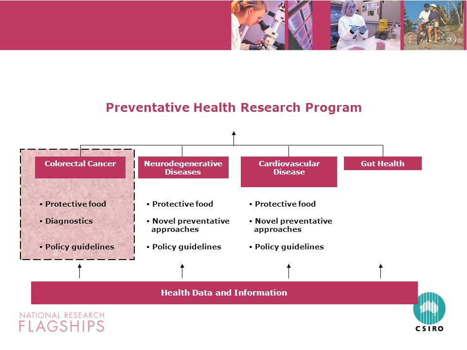 Preventative Health Research Program Colorectal CancerNeurodegenerative Diseases Cardiovascular Disease Gut Health Health Data and Information  Protective food  Diagnostics  Policy guidelines  Protective food  Novel preventative approaches  Policy guidelines  Protective food  Novel preventative approaches  Policy guidelines