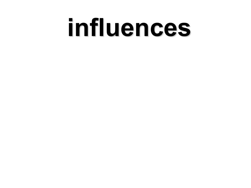 influences influences