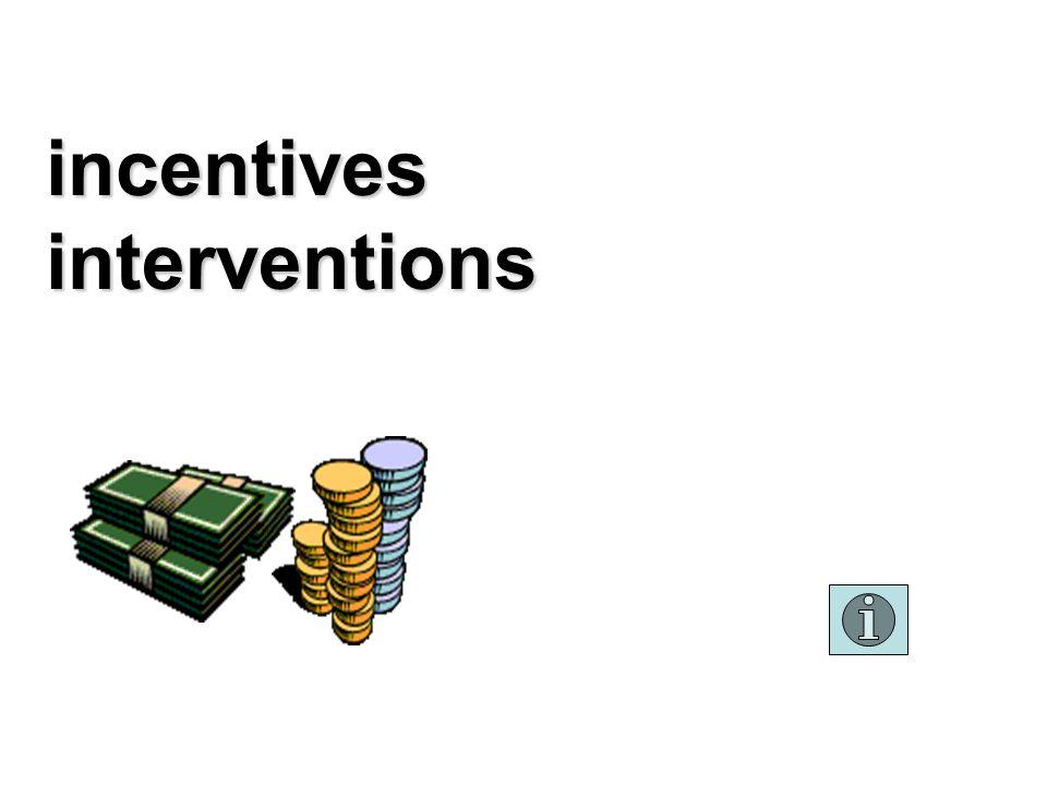 incentivesinterventions