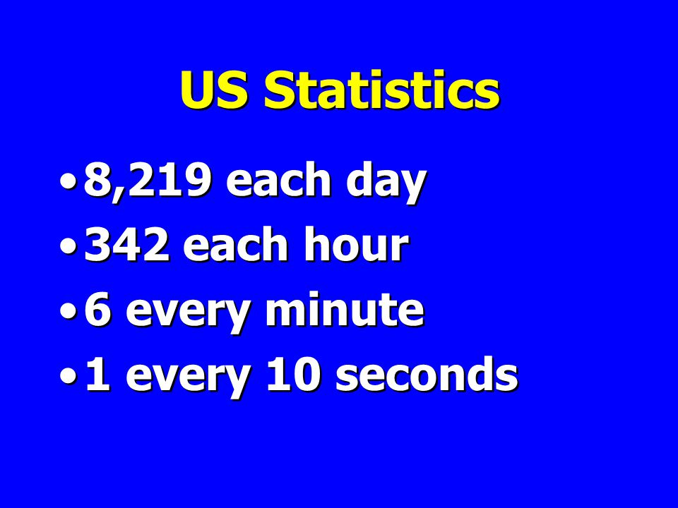 US Statistics 8,219 each day 342 each hour 6 every minute 1 every 10 seconds 8,219 each day 342 each hour 6 every minute 1 every 10 seconds