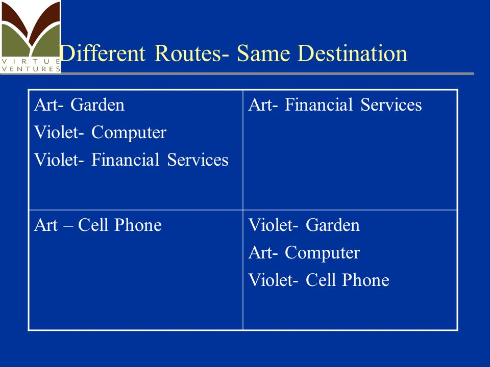 Different Routes- Same Destination Art- Garden Violet- Computer Violet- Financial Services Art- Financial Services Art – Cell PhoneViolet- Garden Art- Computer Violet- Cell Phone