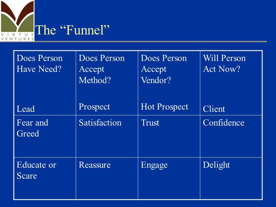 The Funnel Does Person Have Need. Lead Does Person Accept Method.