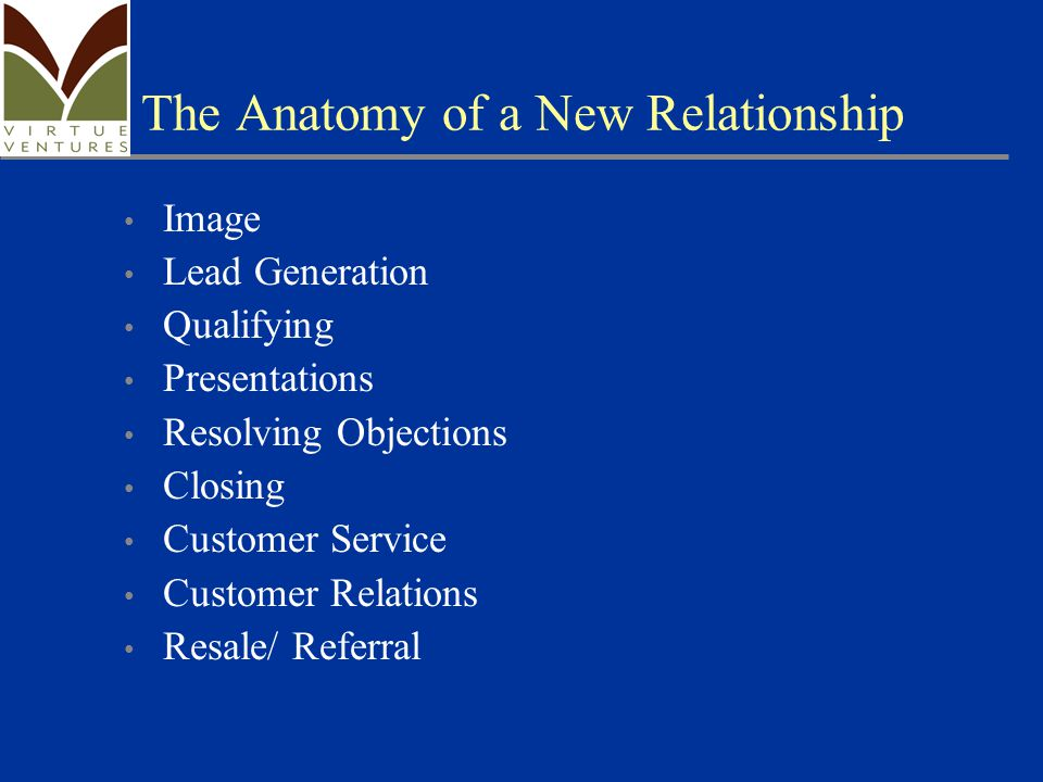 The Anatomy of a New Relationship Image Lead Generation Qualifying Presentations Resolving Objections Closing Customer Service Customer Relations Resale/ Referral