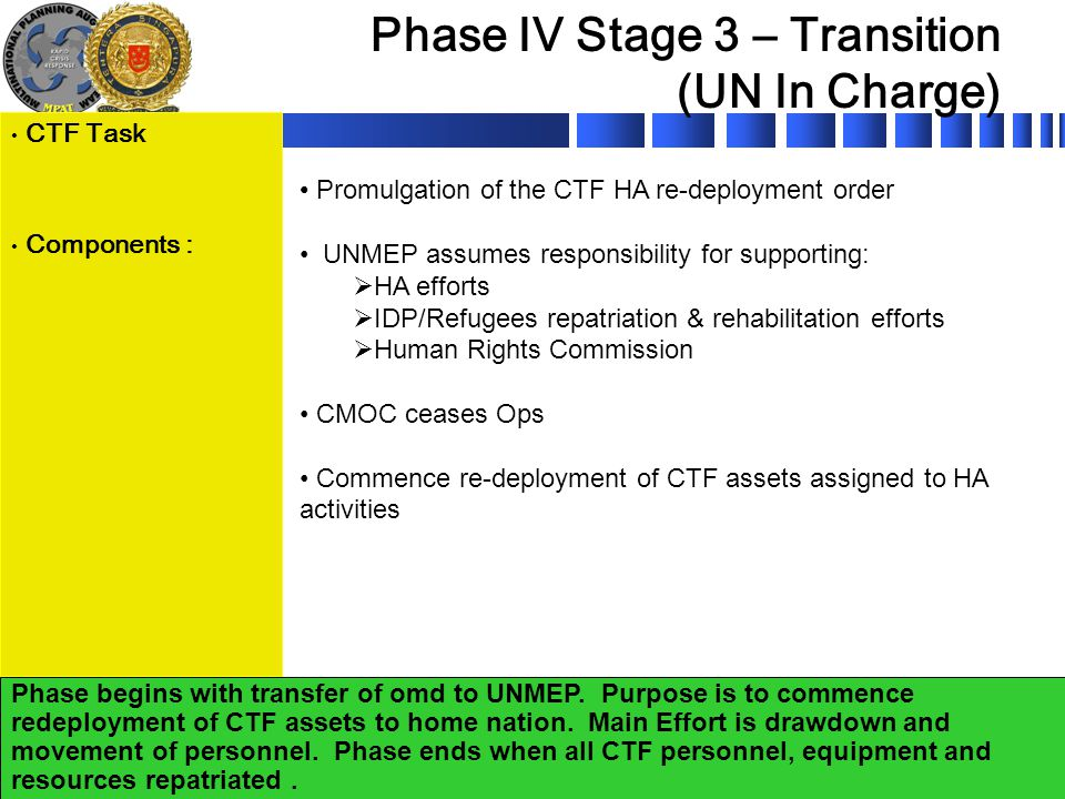 UNCLASSIFIED 13 Phase IV Stage 3 – Transition (UN In Charge) Phase begins with transfer of omd to UNMEP. Purpose is to commence redeployment of CTF as