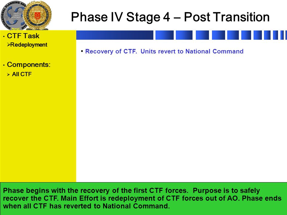 UNCLASSIFIED 28 Phase IV Stage 4 – Post Transition Phase begins with the recovery of the first CTF forces.