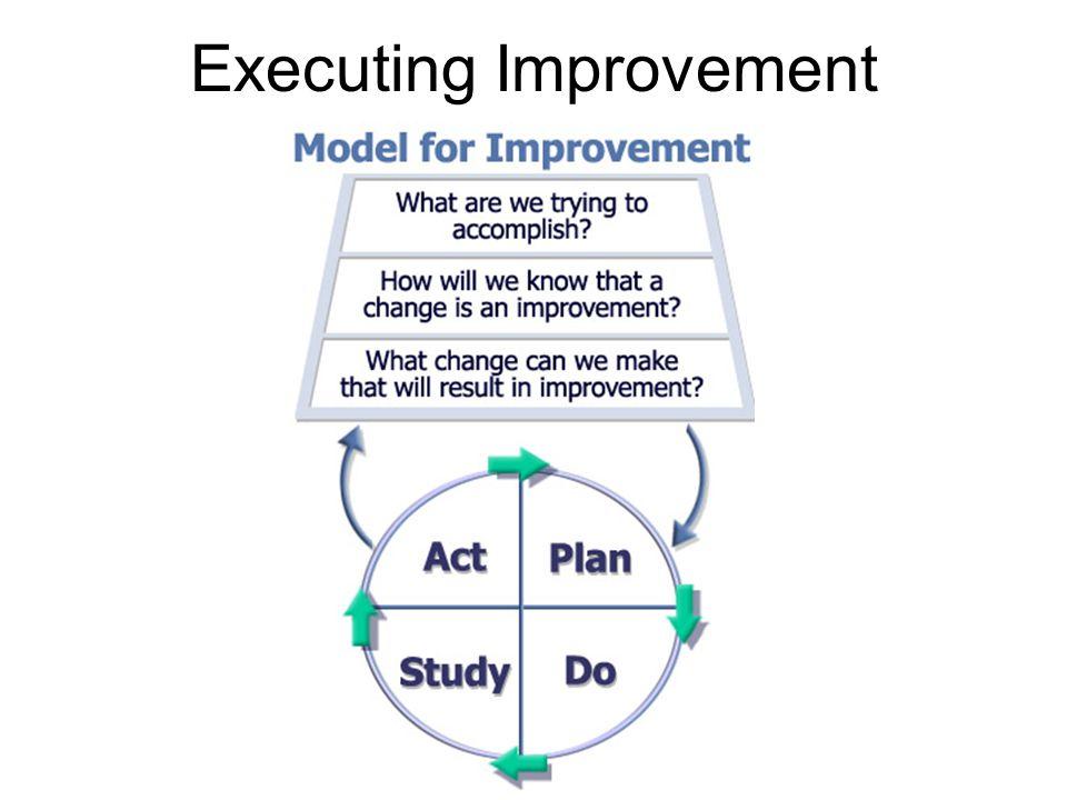 Executing Improvement
