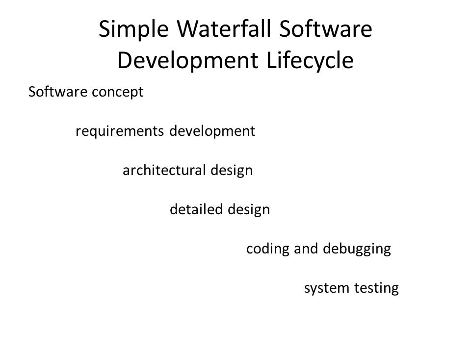 Simple Waterfall Software Development Lifecycle Software concept requirements development architectural design detailed design coding and debugging sy