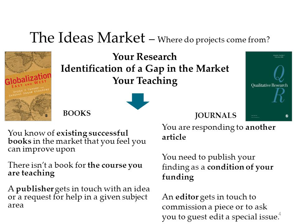 The Ideas Market – Where do projects come from? You know of existing successful books in the market that you feel you can improve upon There isn't a b