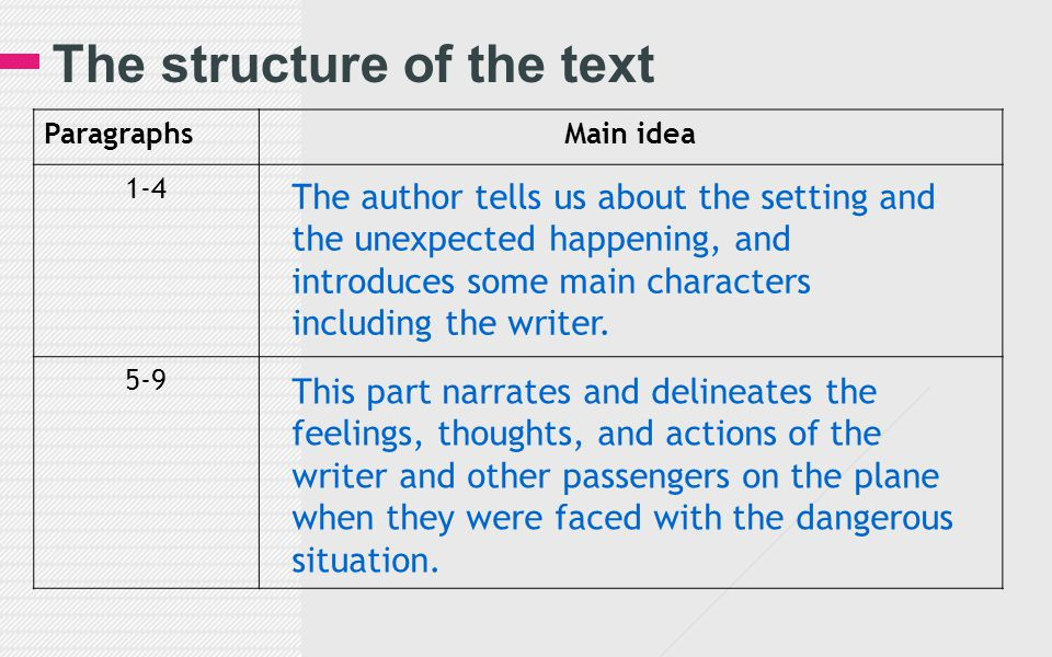 The structure of the text ParagraphsMain idea 1-4 5-9 The author tells us about the setting and the unexpected happening, and introduces some main cha