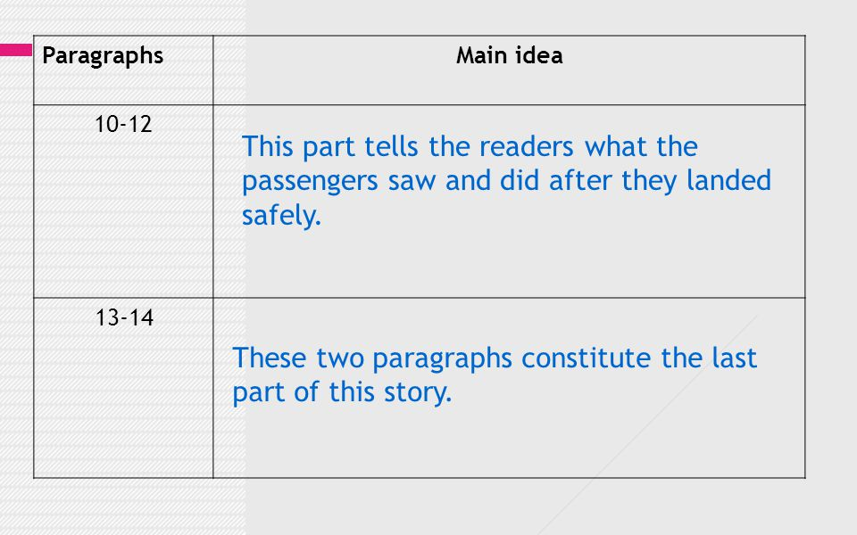 ParagraphsMain idea 10-12 13-14 This part tells the readers what the passengers saw and did after they landed safely. These two paragraphs constitute