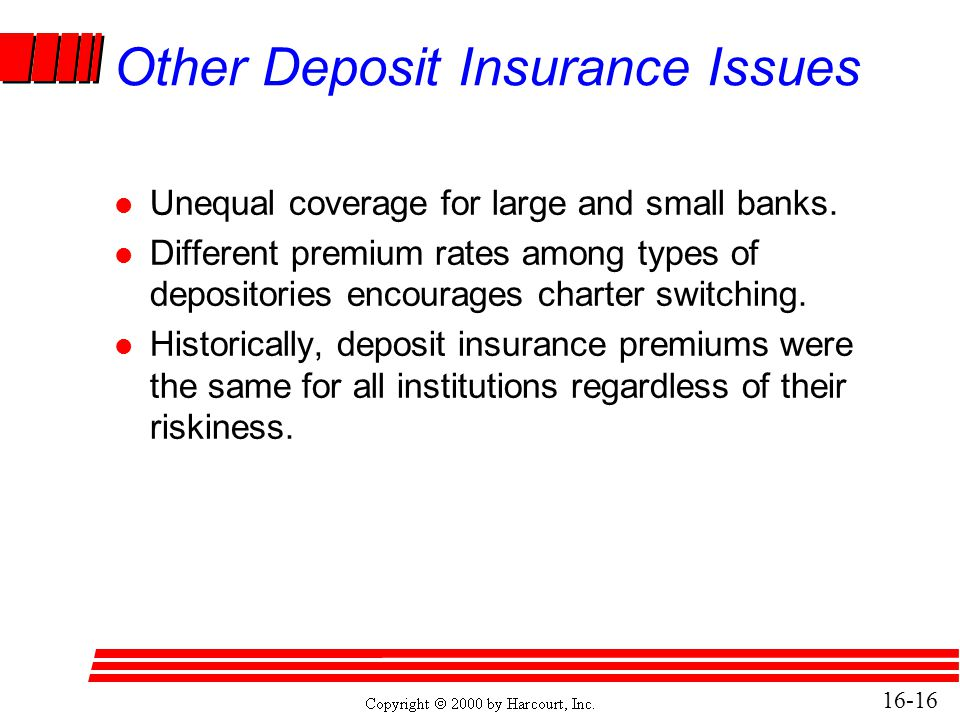 16-16 Other Deposit Insurance Issues l Unequal coverage for large and small banks. l Different premium rates among types of depositories encourages ch
