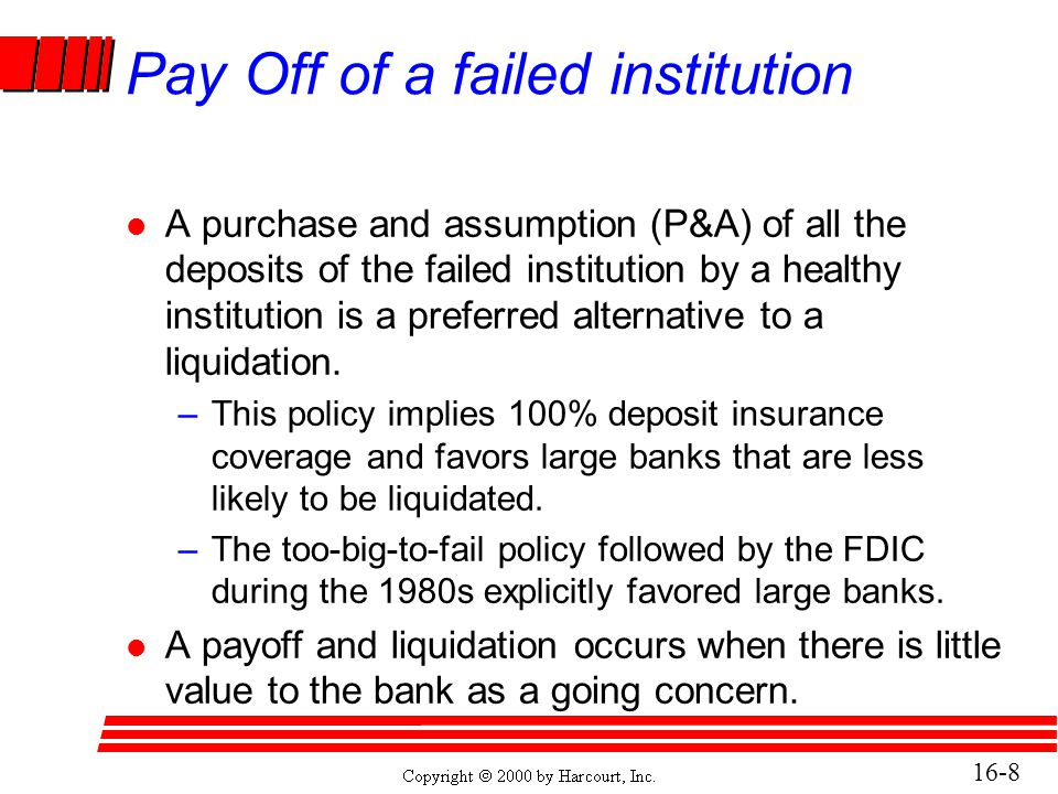 16-19 Bank Safety Regulations (concluded) l Balance sheet restrictions control risk-taking –Adequate capital to absorb losses.