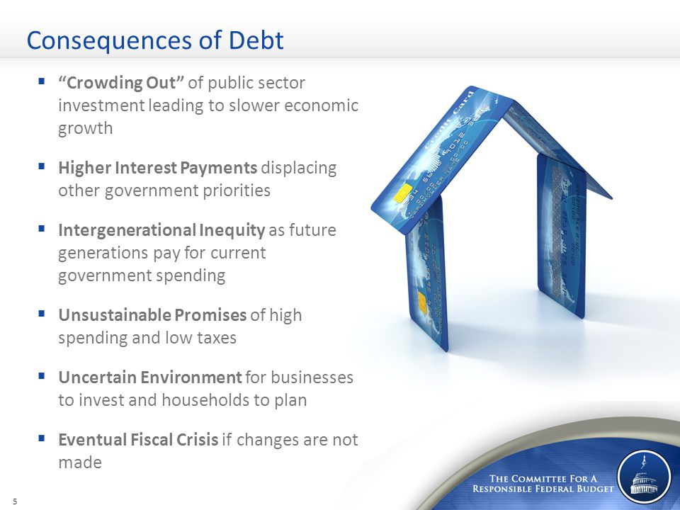Consequences of Debt  Crowding Out of public sector investment leading to slower economic growth  Higher Interest Payments displacing other government priorities  Intergenerational Inequity as future generations pay for current government spending  Unsustainable Promises of high spending and low taxes  Uncertain Environment for businesses to invest and households to plan  Eventual Fiscal Crisis if changes are not made 5