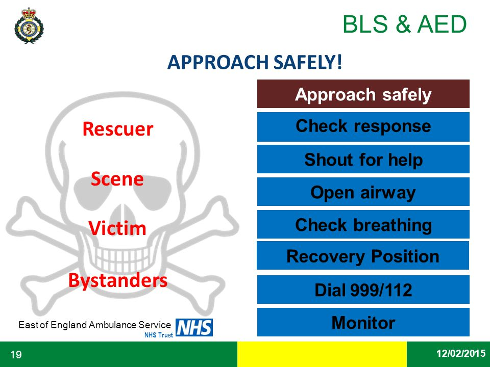Date East of England Ambulance Service NHS Trust BLS & AED 12/02/2015 19 APPROACH SAFELY! Rescuer Scene Victim Bystanders Approach safely Recovery Pos