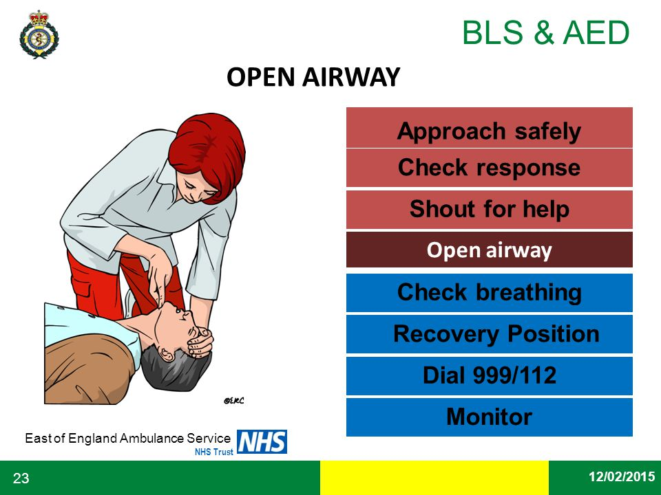 Date East of England Ambulance Service NHS Trust BLS & AED 12/02/2015 23 OPEN AIRWAY Approach safely Check response Shout for help Open airway Check b