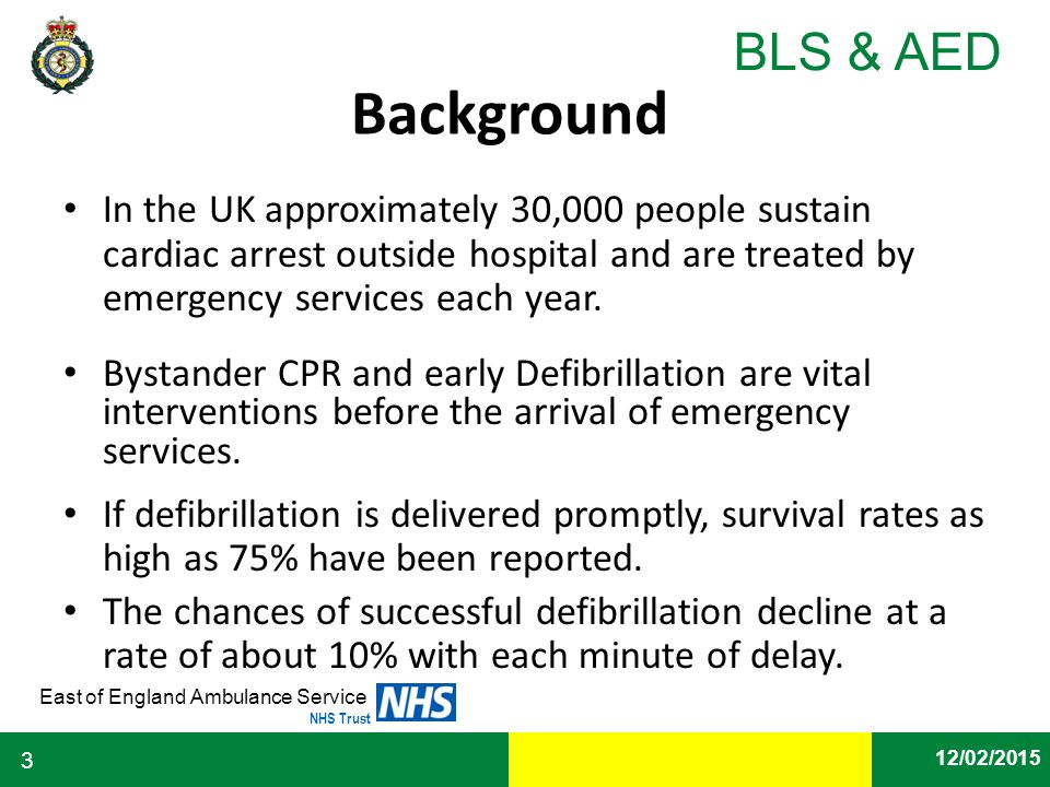 Date East of England Ambulance Service NHS Trust BLS & AED 12/02/2015 3 Background In the UK approximately 30,000 people sustain cardiac arrest outsid