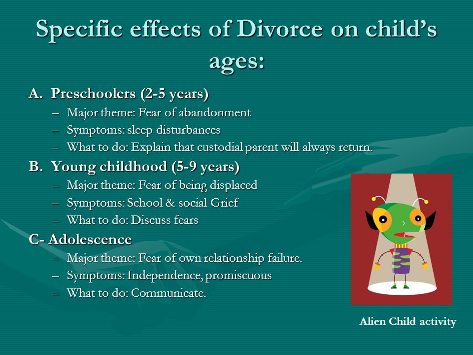 Specific effects of Divorce on child's ages: A.
