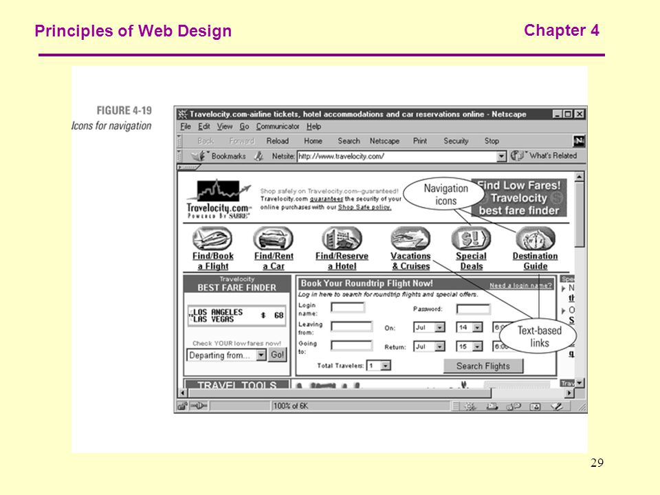 29 Principles of Web Design Chapter 4