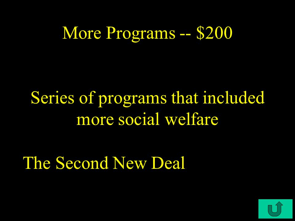 C4-$100 More Programs -- $100 Program that gave minimum retirement income, unemployment insurance, and payments to children in need and the disabled Social Security