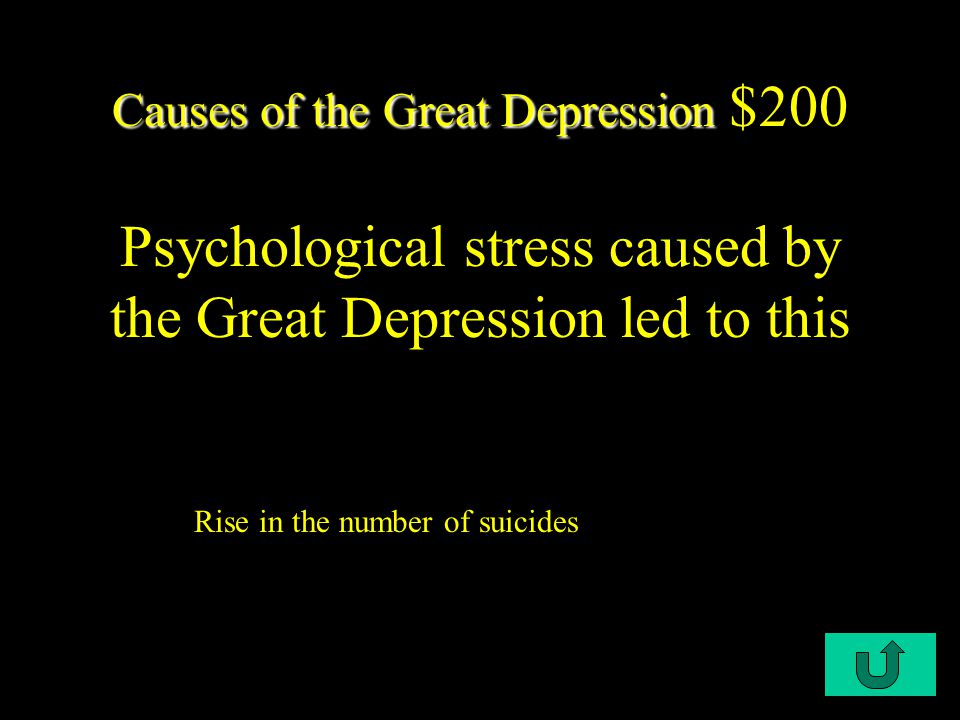 C1-$100 Causes of the Great Depression Causes of the Great Depression $100 Time period when investors thought stocks would go up forever & company profits would as well 1920s