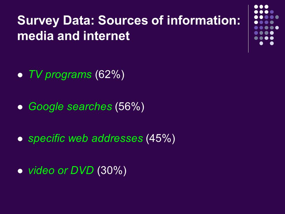 Survey Data: Sources of information: media and internet TV programs (62%) Google searches (56%) specific web addresses (45%) video or DVD (30%)