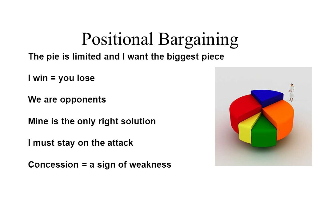 Positional Bargaining The pie is limited and I want the biggest piece I win = you lose We are opponents Mine is the only right solution I must stay on the attack Concession = a sign of weakness © Lili Hunter Consulting Ltd
