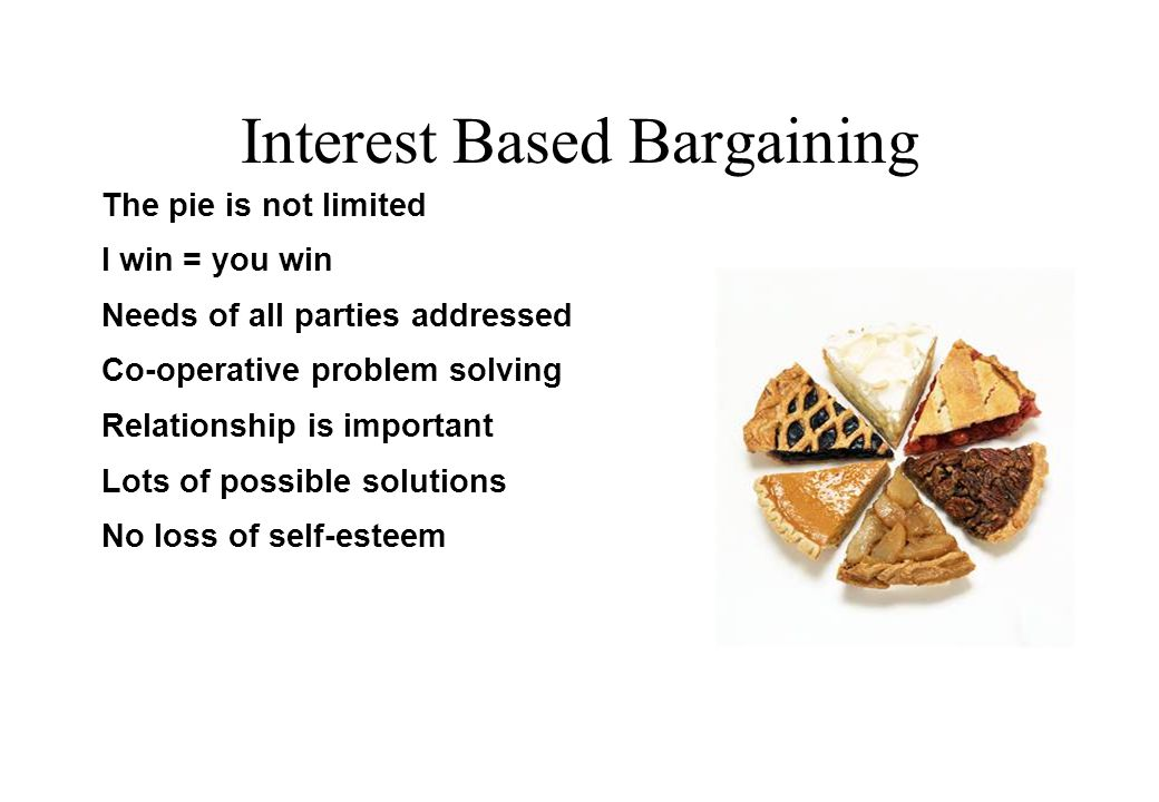 Interest Based Bargaining The pie is not limited I win = you win Needs of all parties addressed Co-operative problem solving Relationship is important Lots of possible solutions No loss of self-esteem © Lili Hunter Consulting Ltd