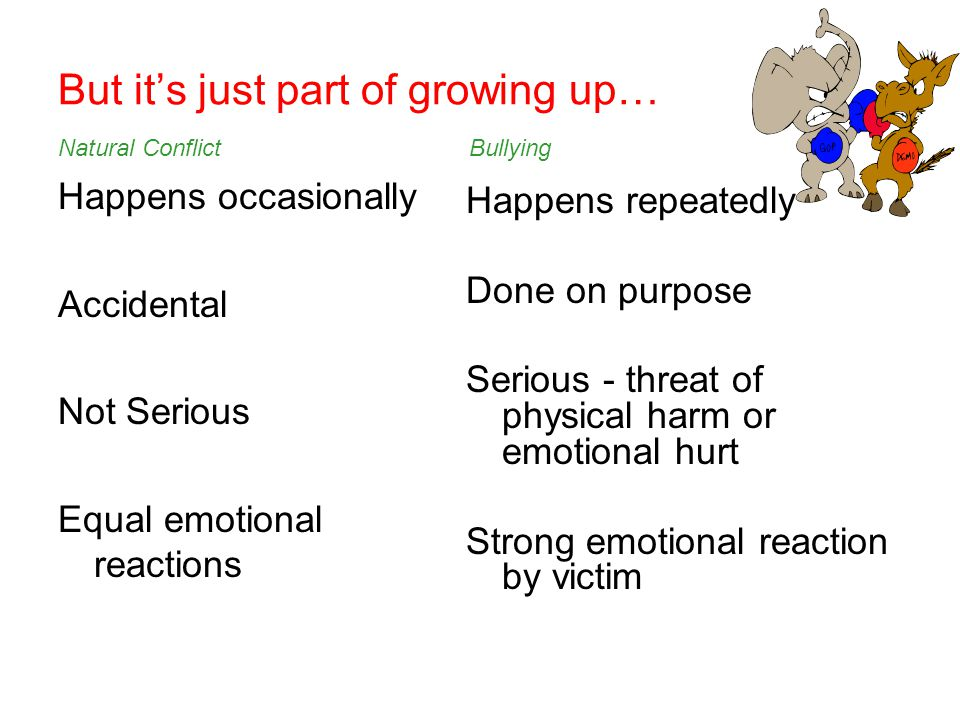 But it's just part of growing up… Happens occasionally Accidental Not Serious Equal emotional reactions Happens repeatedly Done on purpose Serious - t