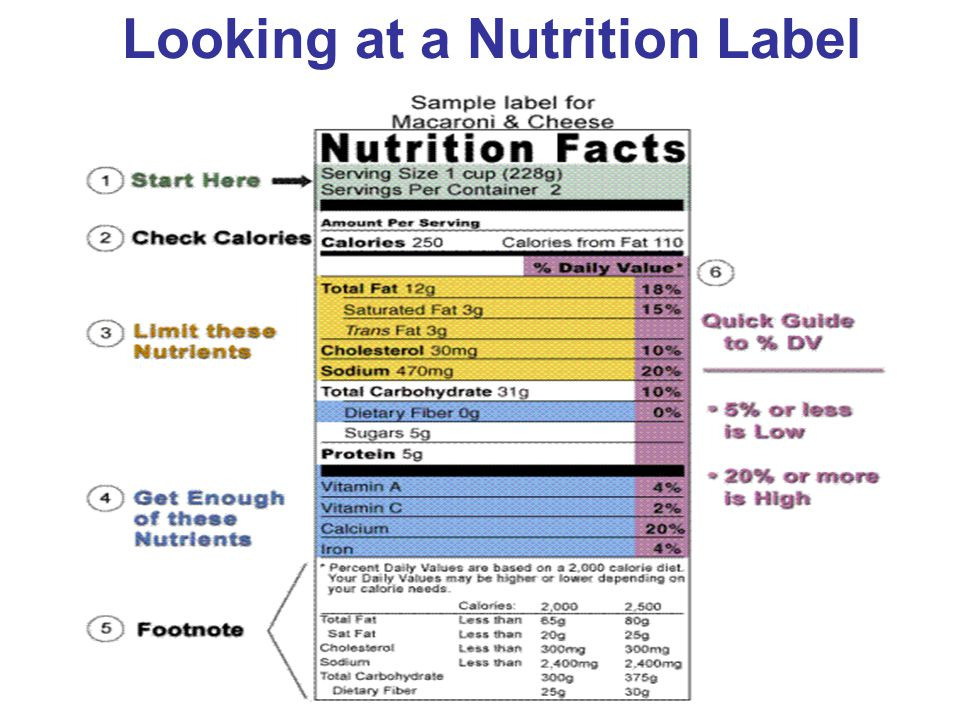 Looking at a Nutrition Label