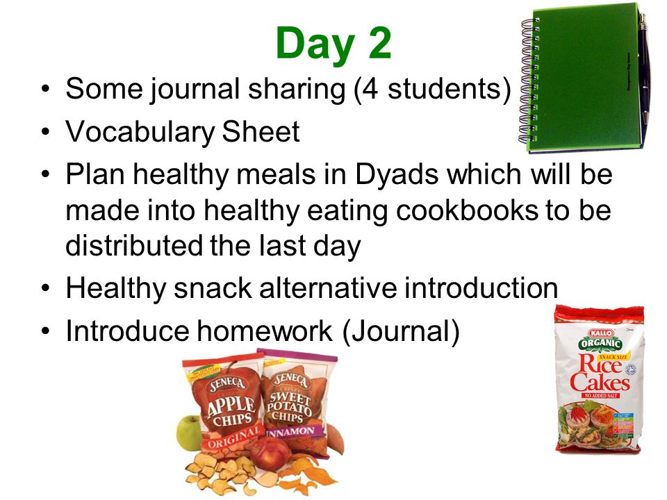 Day 2 Some journal sharing (4 students) Vocabulary Sheet Plan healthy meals in Dyads which will be made into healthy eating cookbooks to be distributed the last day Healthy snack alternative introduction Introduce homework (Journal)