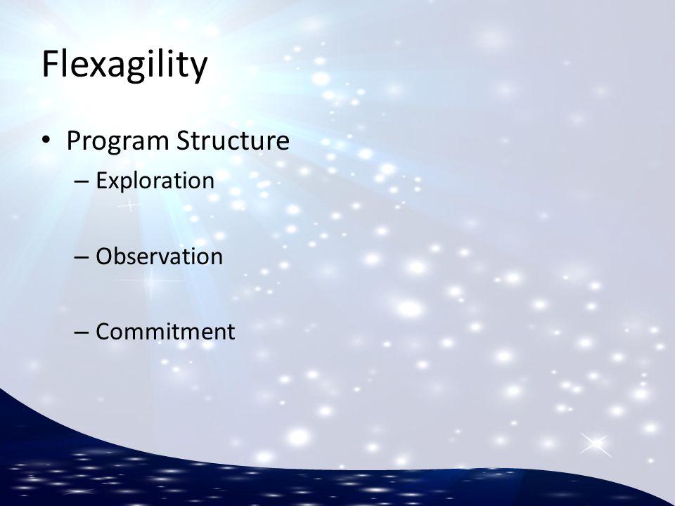 Flexagility Program Structure – Exploration – Observation – Commitment