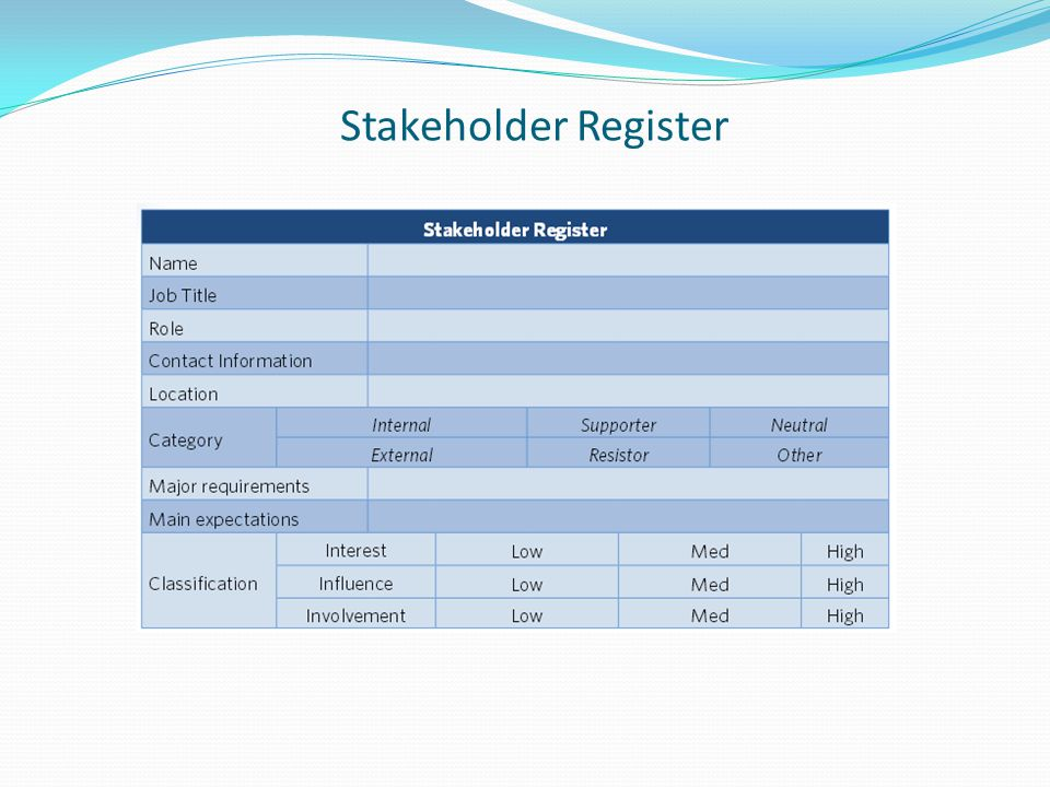 Stakeholder Register