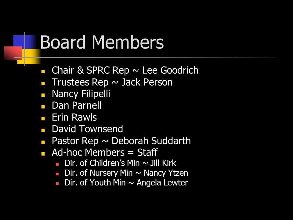 Board Members Chair & SPRC Rep ~ Lee Goodrich Trustees Rep ~ Jack Person Nancy Filipelli Dan Parnell Erin Rawls David Townsend Pastor Rep ~ Deborah Suddarth Ad-hoc Members = Staff Dir.
