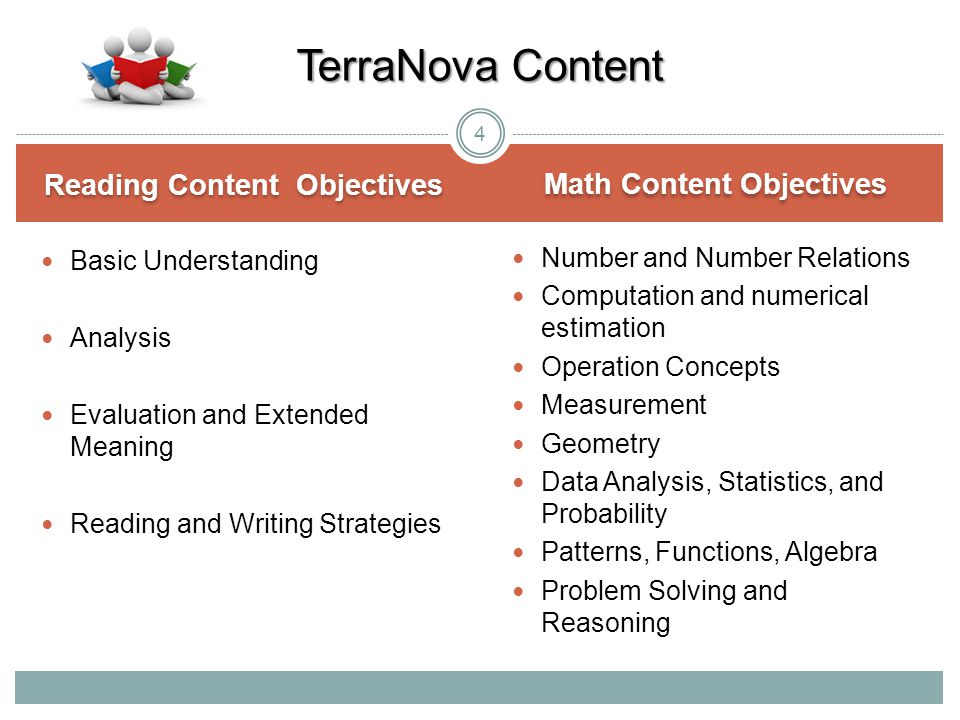 Reading Content Objectives Math Content Objectives Basic Understanding Analysis Evaluation and Extended Meaning Reading and Writing Strategies Number