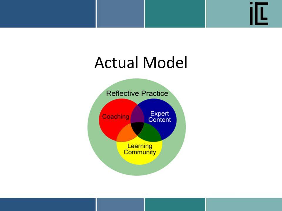 Actual Model