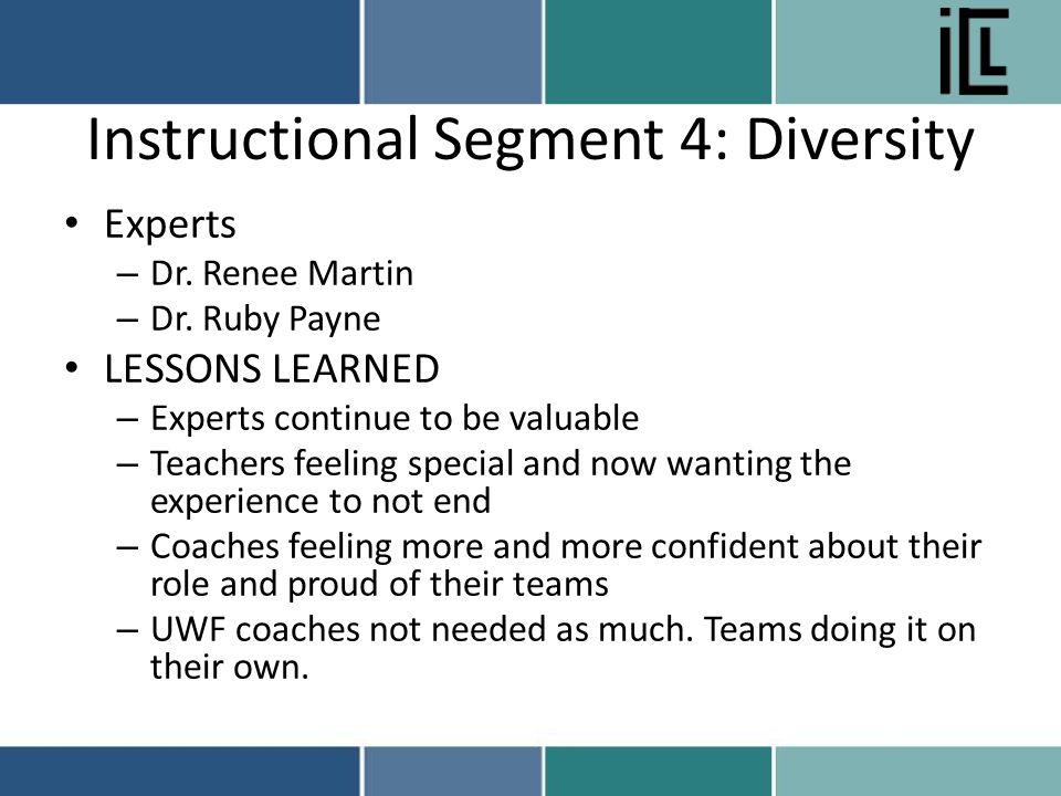 Instructional Segment 4: Diversity Experts – Dr.Renee Martin – Dr.