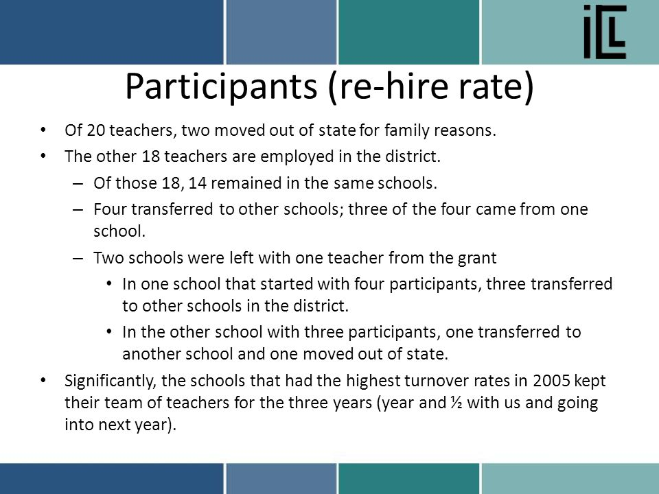Participants (re-hire rate) Of 20 teachers, two moved out of state for family reasons.
