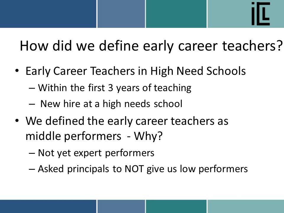How did we define early career teachers.