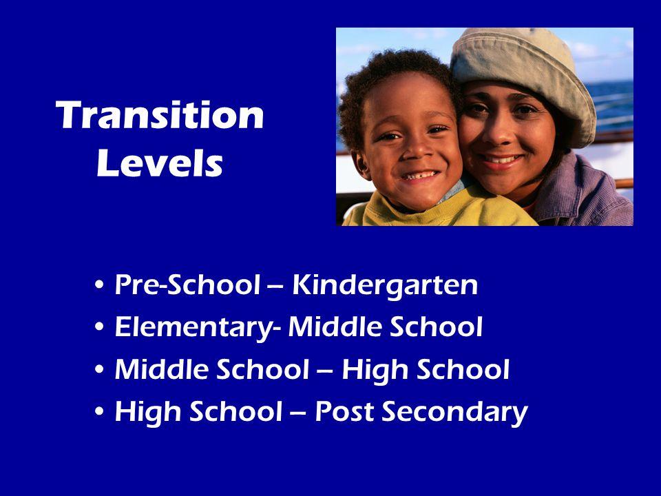Transition Levels Pre-School – Kindergarten Elementary- Middle School Middle School – High School High School – Post Secondary