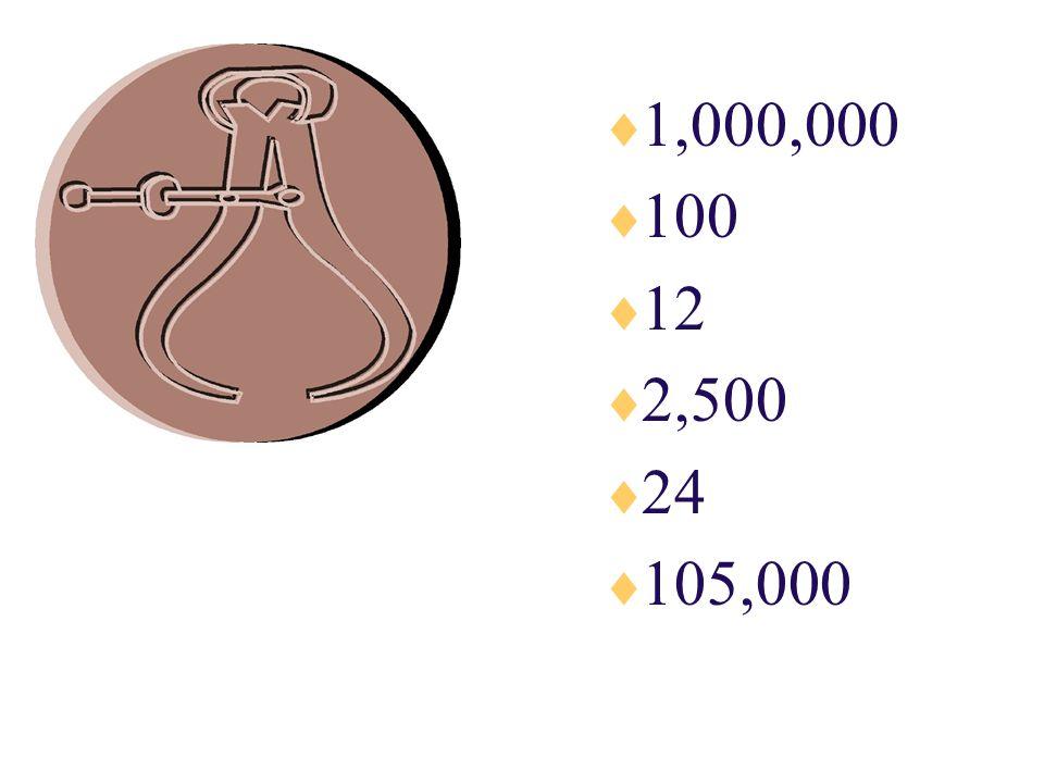  1,000,000  100  12  2,500  24  105,000